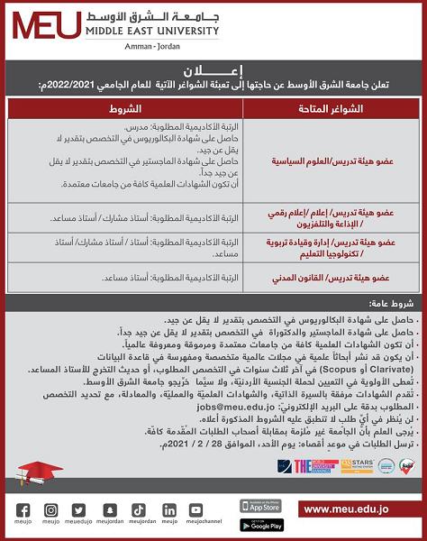جامعة الشرق الأوسط تعلن عن توفر وظائف أكاديمية
