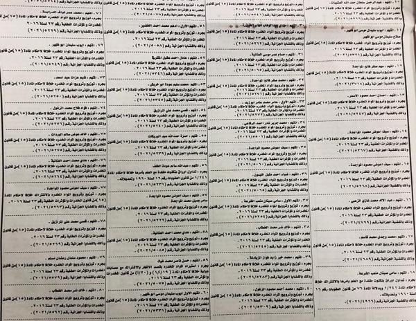 أمن الدولة تمهل 80 متهما 10 أيام لتسليم أنفسهم