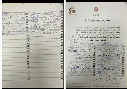 نواب يطالبون بتقليص الحظر وفتح المساجد في رمضان