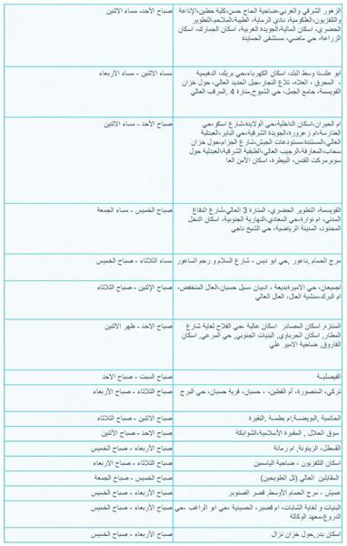 جدول توزيع المياه في عمان
