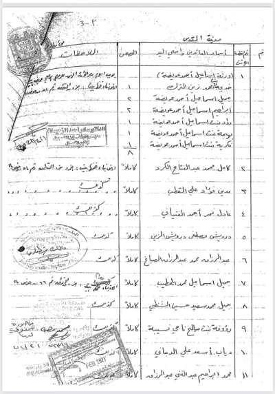 الأردني الذي أنقذ وثائق حي الشيخ جرّاح