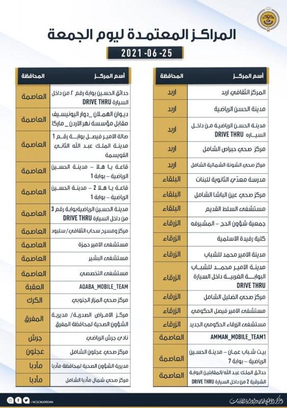 مراكز التطعيم العاملة الجمعة – أسماء