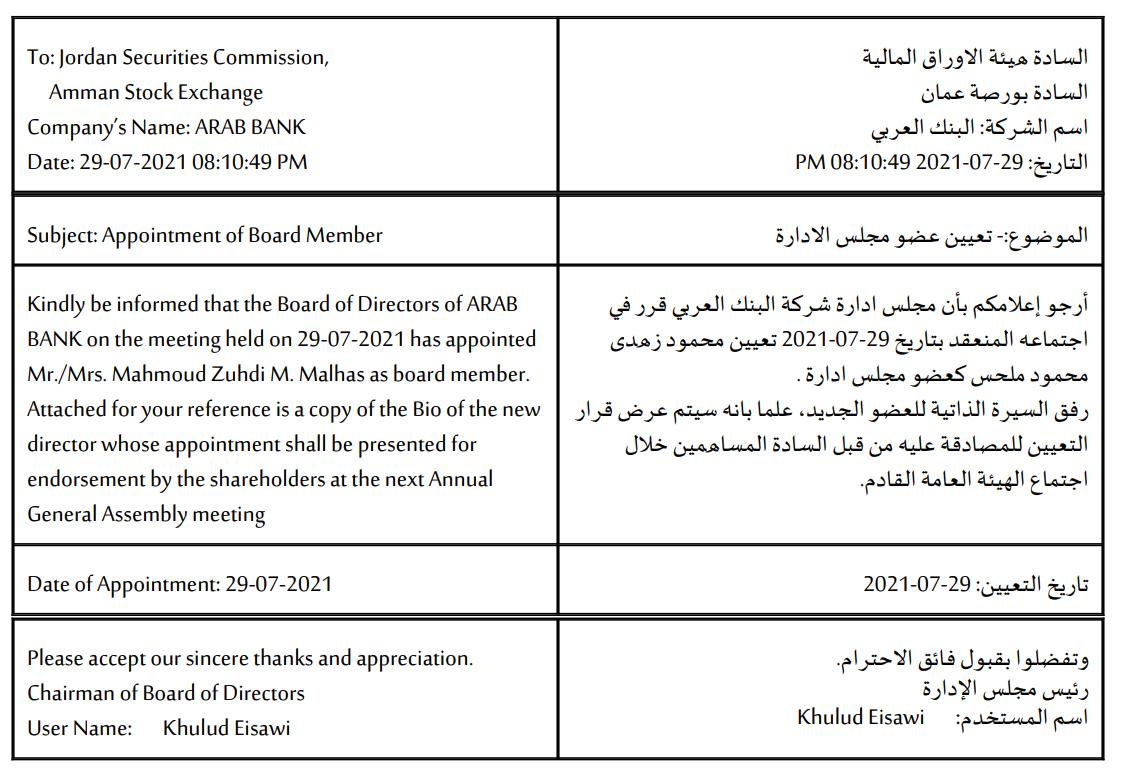 تعيين بديل لباسم عوض الله في البنك العربي