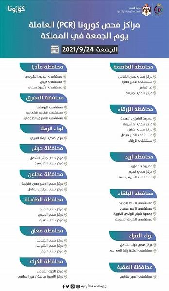 مراكز فحص كورونا العاملة الجمعة - أسماء